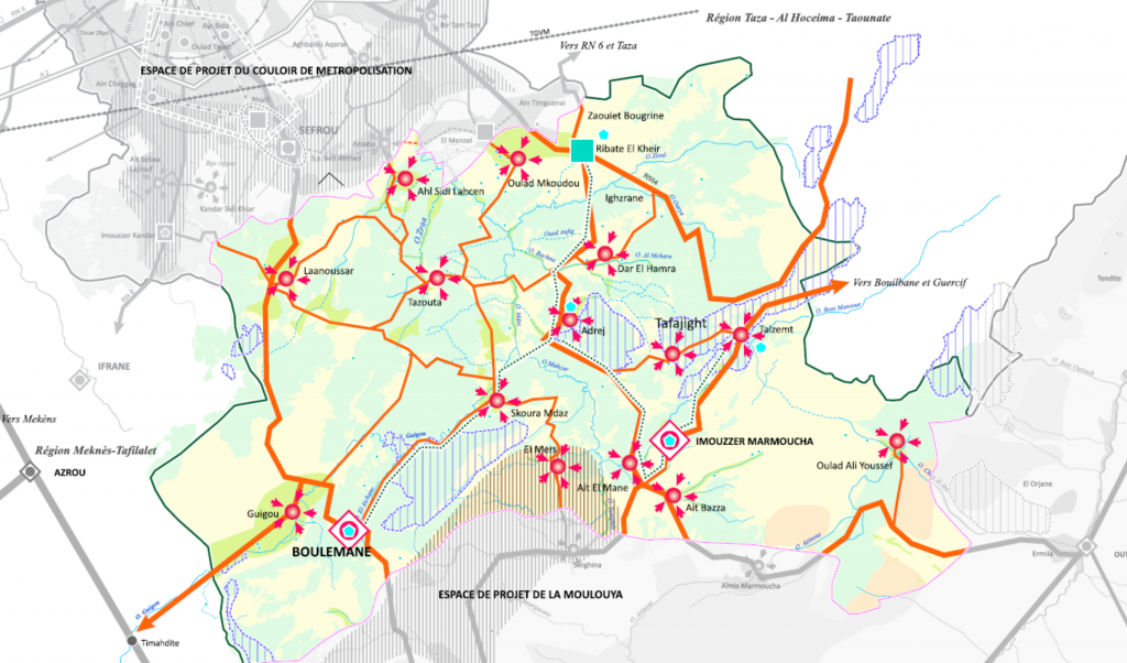 Schéma de structure du Moyen Atlas